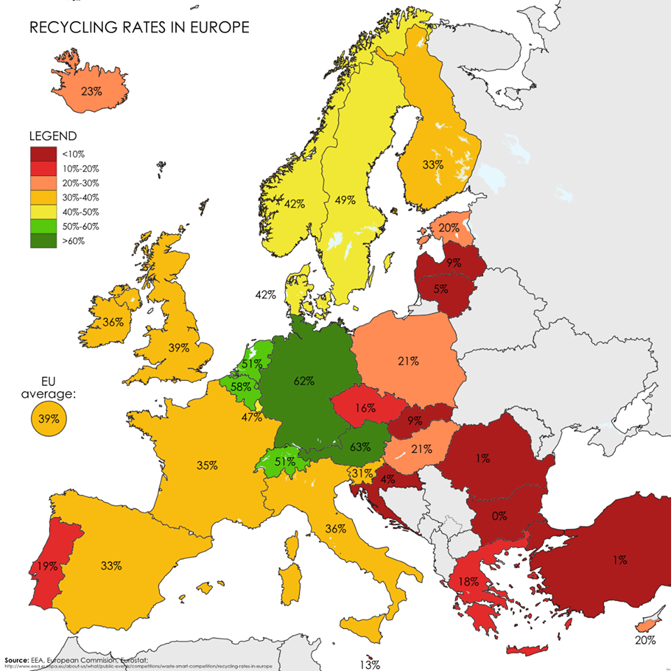 Recycling rates europe
