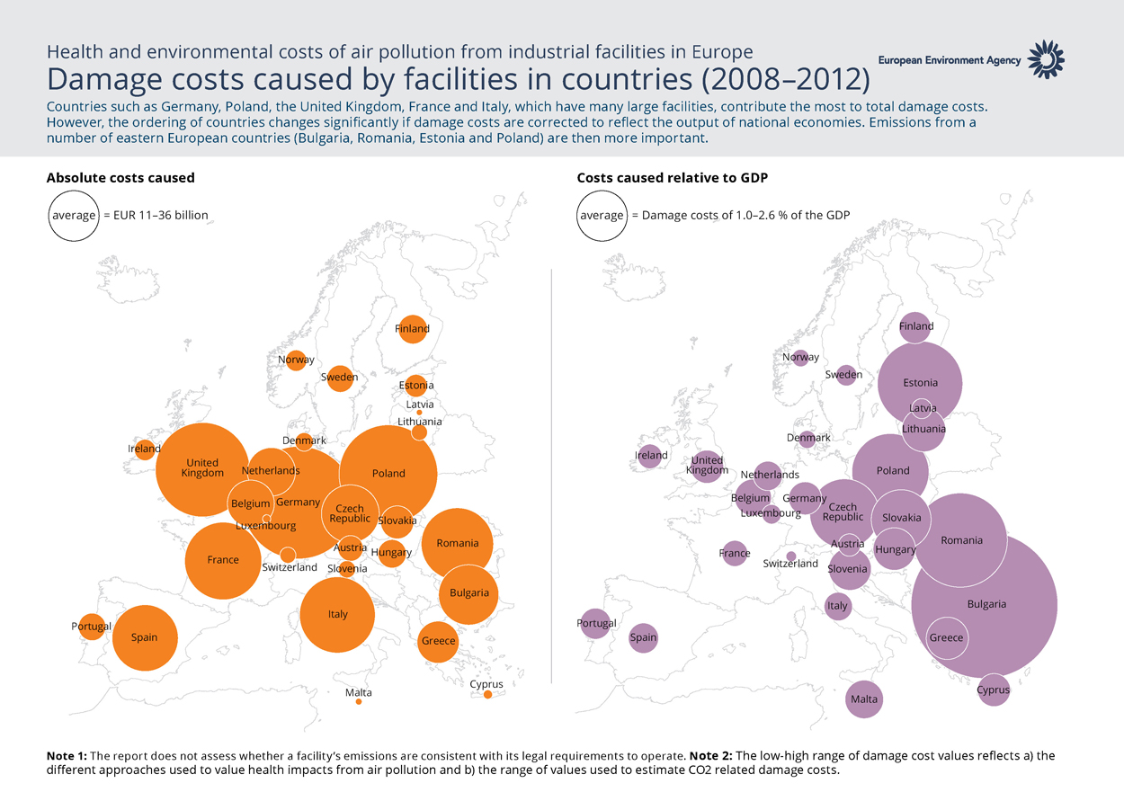 EEA air pollution report 2014 - Damage costs by country