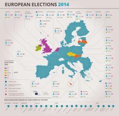 European Parliament elections 2014