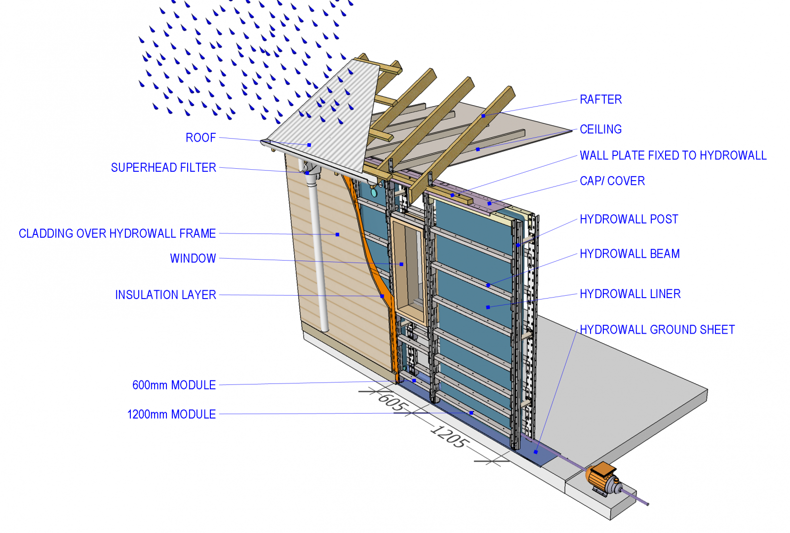 Hydrowall modular wall system members albums category for Water wall plans