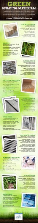 green-building-materials.jpg